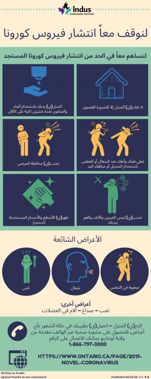 Help Prevent the Spread of COVID-19 - Arabic