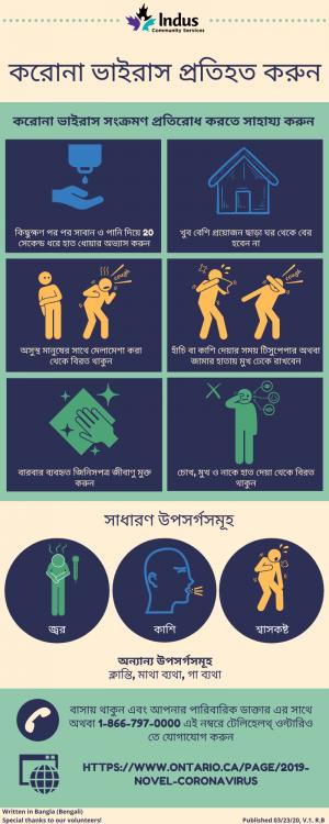 Help Prevent the Spread of COVID-19 -Bengali