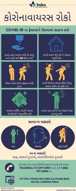 Help Prevent the Spread of COVID-19- Gujarati