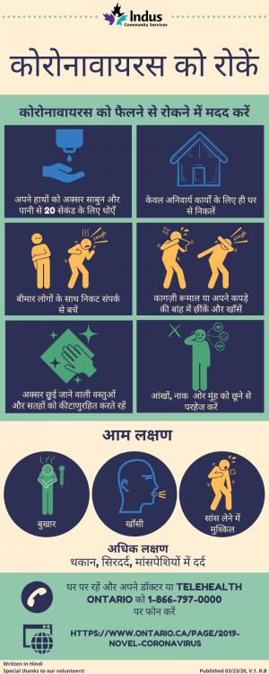 Help Prevent the Spread of COVID-19 - Hindi
