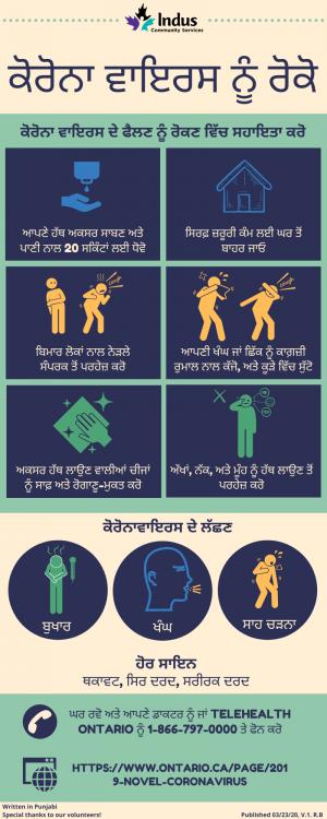 Help Prevent the Spread of COVID-19 -Punjabi